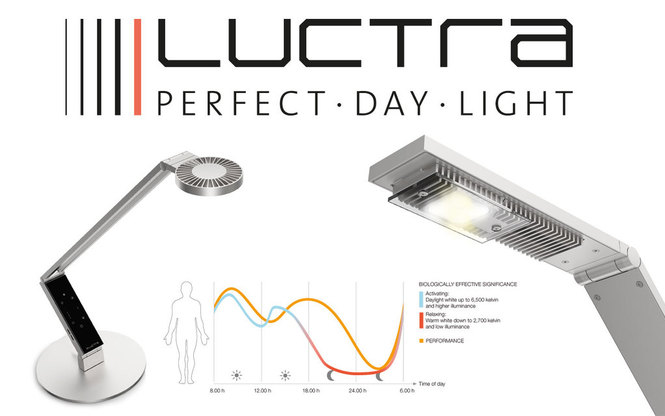 LUCTRA® - Perfect-Day-Light | BURO-777 | БЮРО-777